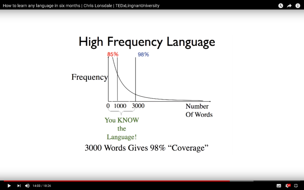 High Frequency Language