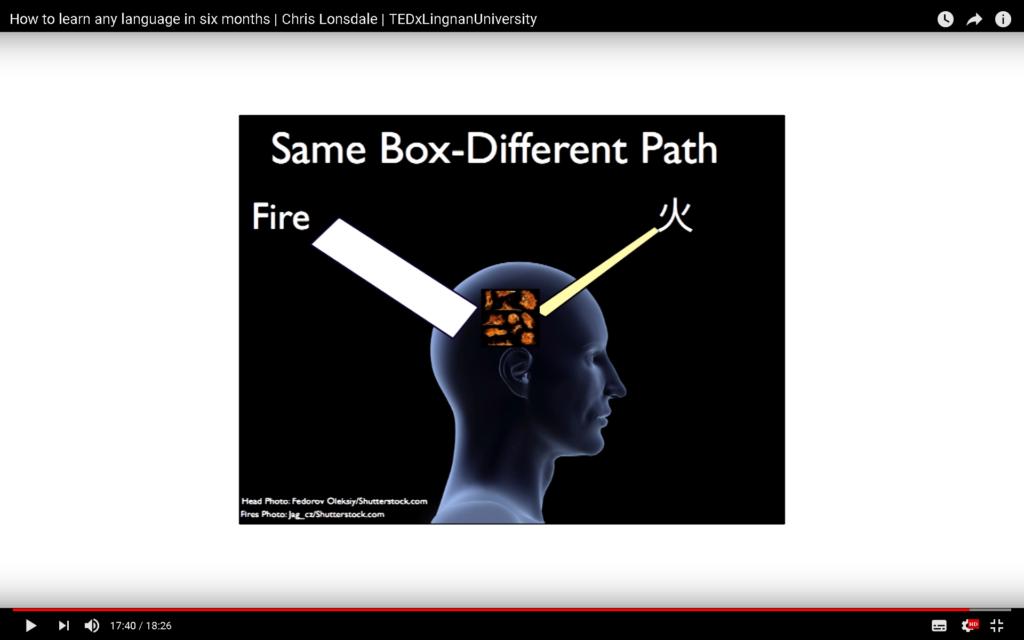 Same Box Different Path